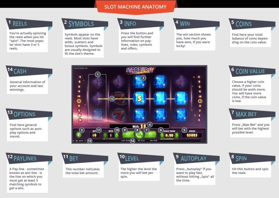 €335 Tournament at Challenge Casino