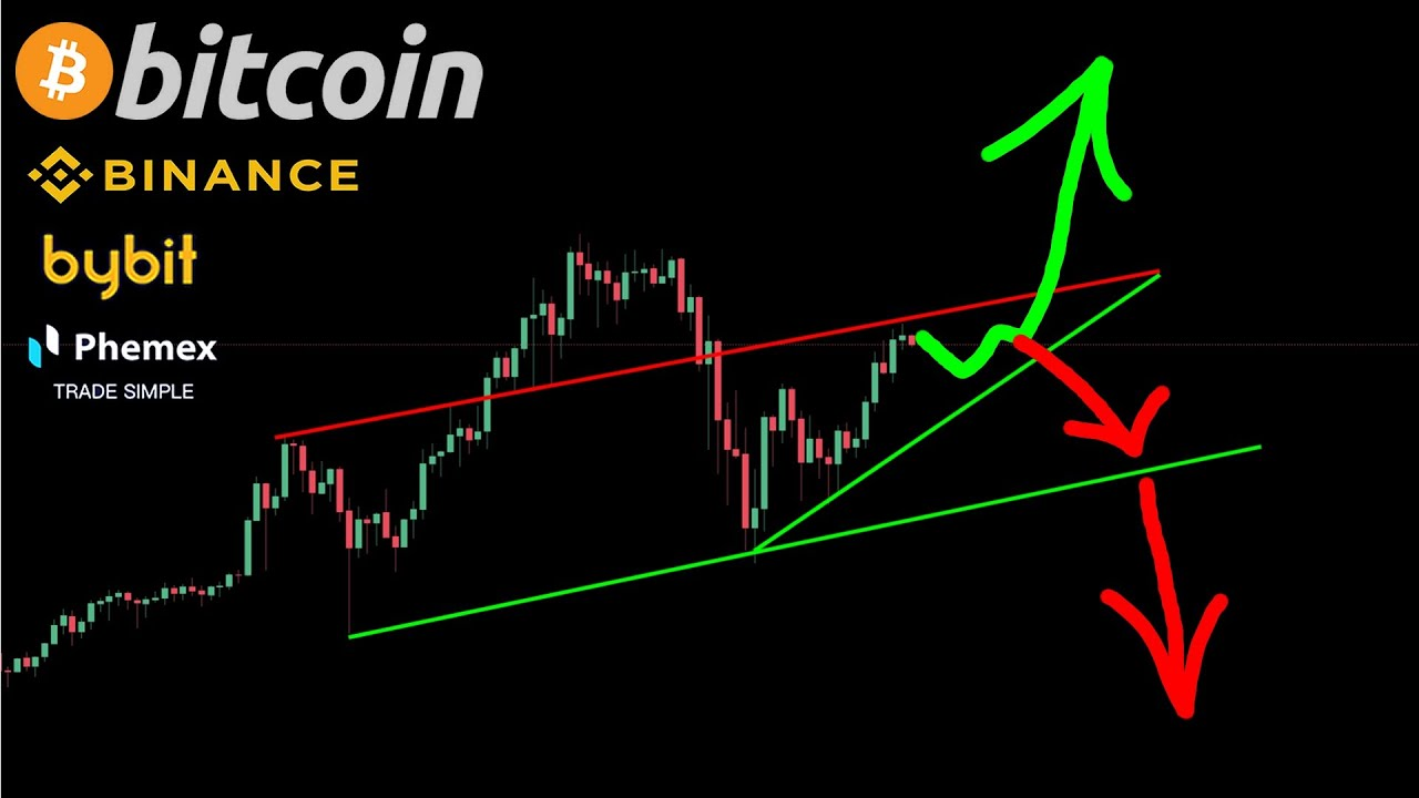 BITCOIN PUMP TO 47K OR BIG DUMP NEXT?? DXY USD INDEX GETTING DANGEROUS!!! WATCH NOW!!